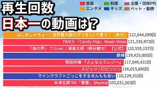 歴代日本YouTubeで最も再生された動画ランキング Top100【動画でわかる統計・データ】