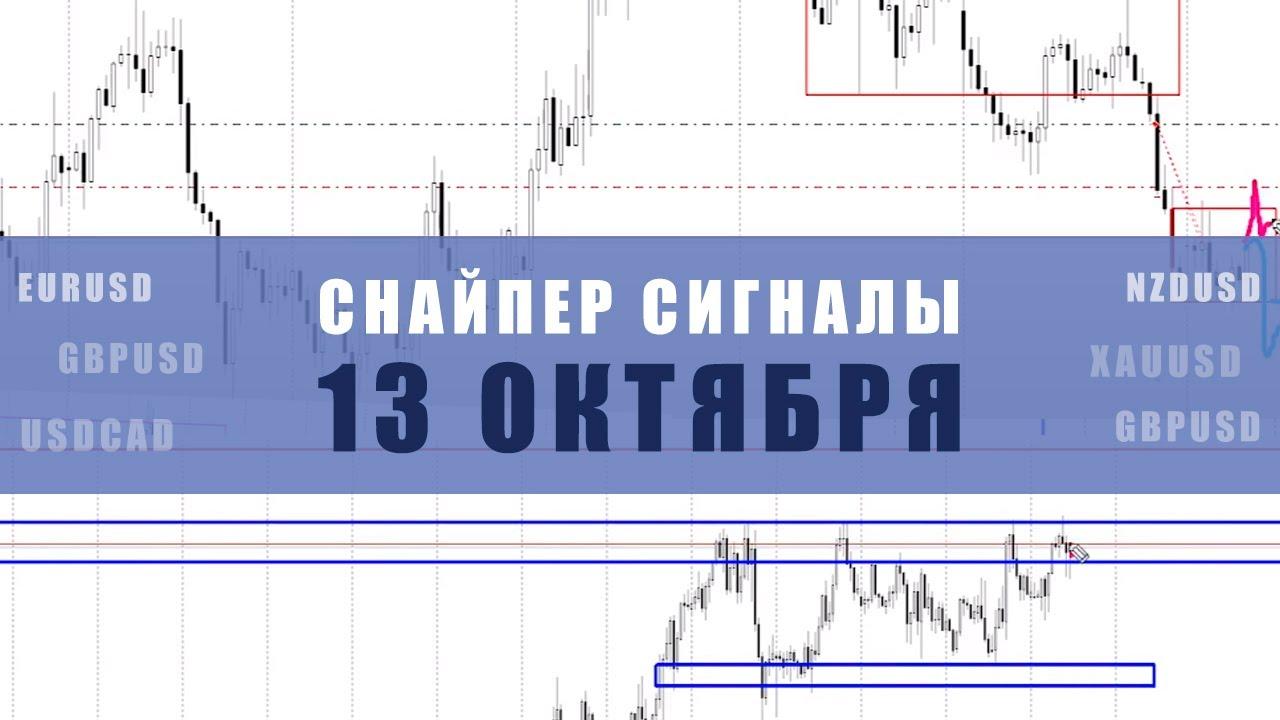 СИГНАЛЫ СНАЙПЕР НА 13 ОКТЯБРЯ  | Трейдер Максим Михайлов