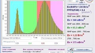Спектр китайских светодиодов. Светодиоды для растений.(Спектр китайских светодиодов. Светодиоды для растений. Канал Александра https://www.youtube.com/channel/UCpmHPzVnNB2RdrEUL6v52bQ/featur..., 2016-05-17T16:55:07.000Z)