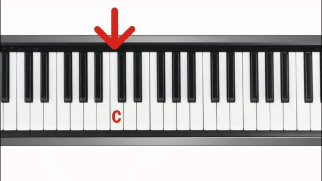 Free Piano Lesson for Kids - Learning the Piano Keyboard - YouTube