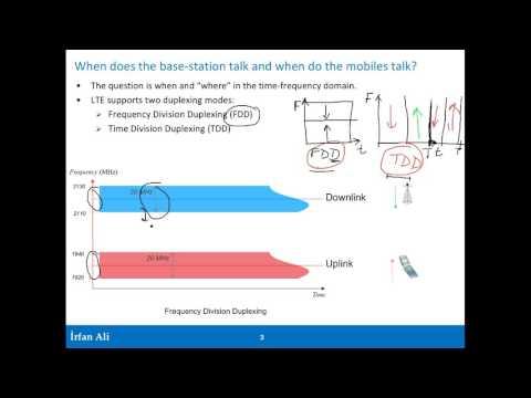 LTE Radio Primer Part 1: OFDM Signal