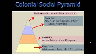 social spanish structure