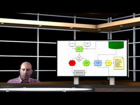 Mind Mapping Algorithm Trading for Traders