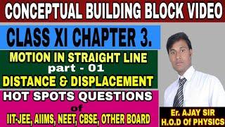 #IITJEE #NEET #CBSE Kinematics part -01 | class XI | motion in straight line || By Er. AJAY SIR ||