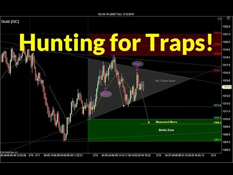 Trading with 'Traps' | Crude Oil, Emini, Nasdaq, Gold & Euro