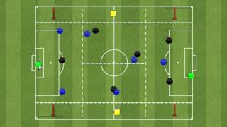 Create and Exploit Space in Midfield - VIDEO
