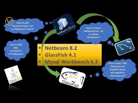 JEE | Comment Créer JDBC Connection  Avec Netbeans   & Glassfish   &  Mysql Workbench  XAMPP ?