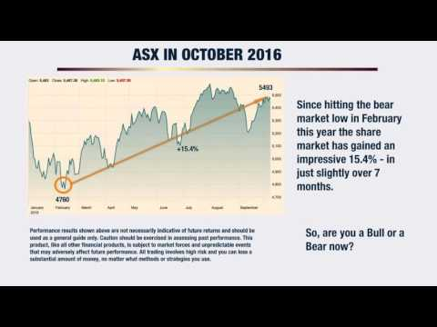 IFM Options Webinar - How To Grow and Protect Your Share Portfolio in Any Market Condition