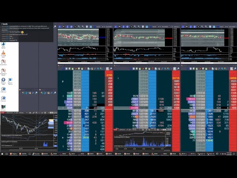Live Futures Trading.  Bitcoin and Treasuries Futures. 2017-12-26