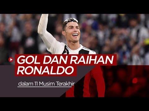 Catatan Gol dan Raihan Cristiano Ronaldo di Liga dalam 11 Musim Terakhir