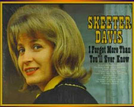 Skeeter Davis - Wishful Thinking