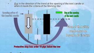 Wealth Generators lesson 2 Japanese Candlesticks
