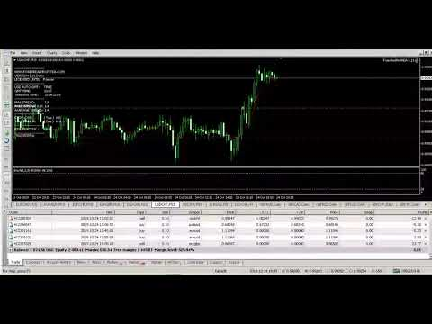 forex-real-profit-ea-video-2-(automated-trading)