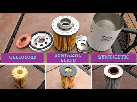Best oil filter media and how oil filter works. Dry start and engine wear.