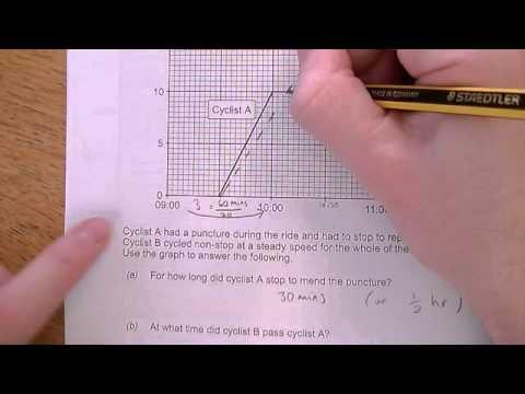 Unit 3: November 2015 WJEC GCSE Maths Part 1