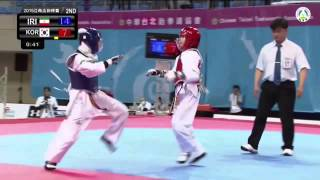 Tactics and techniques in Taekwondo