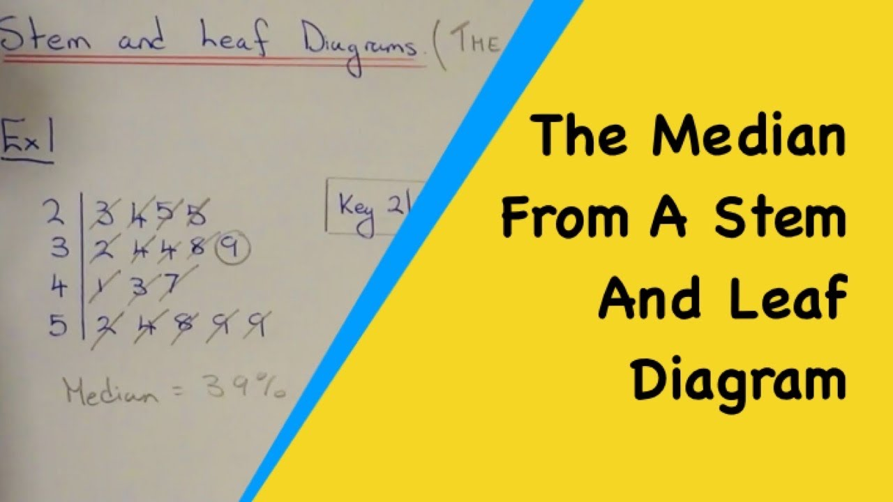 How To Work Out The Median From A Stem And Leaf Diagram