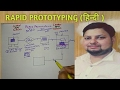 Rapid Prototyping(Basic Terms And Working)(हिन्दी )