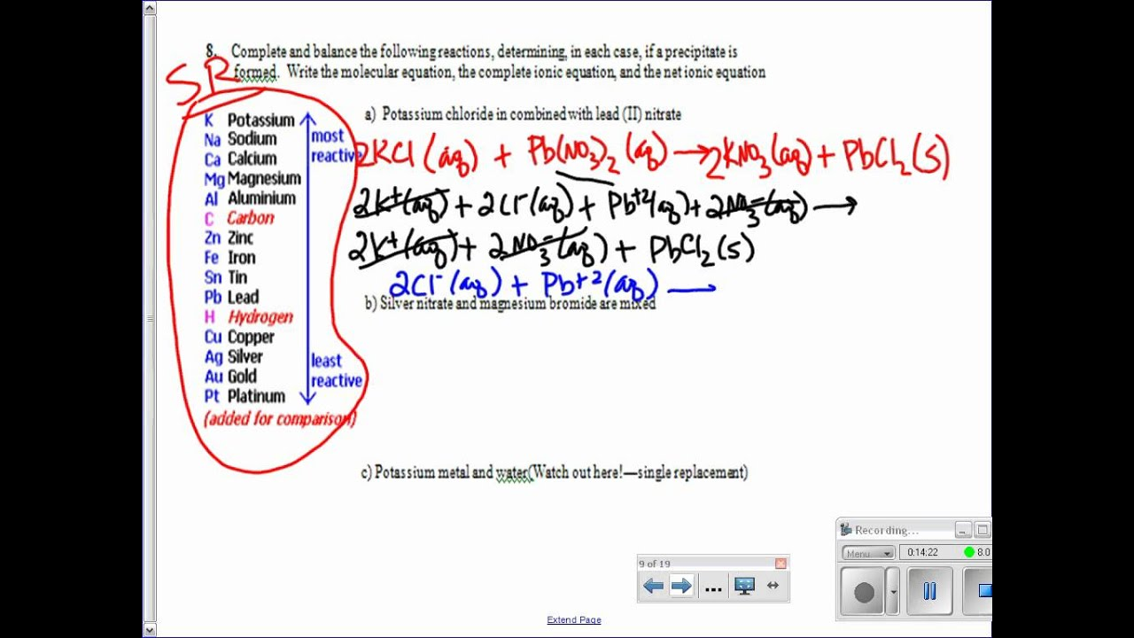 Solubility Rules and Net Ionic Equations YouTube – Solubility Chart Example