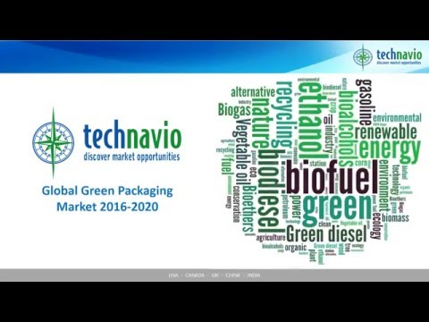 Global Green Packaging Market 2016-2020