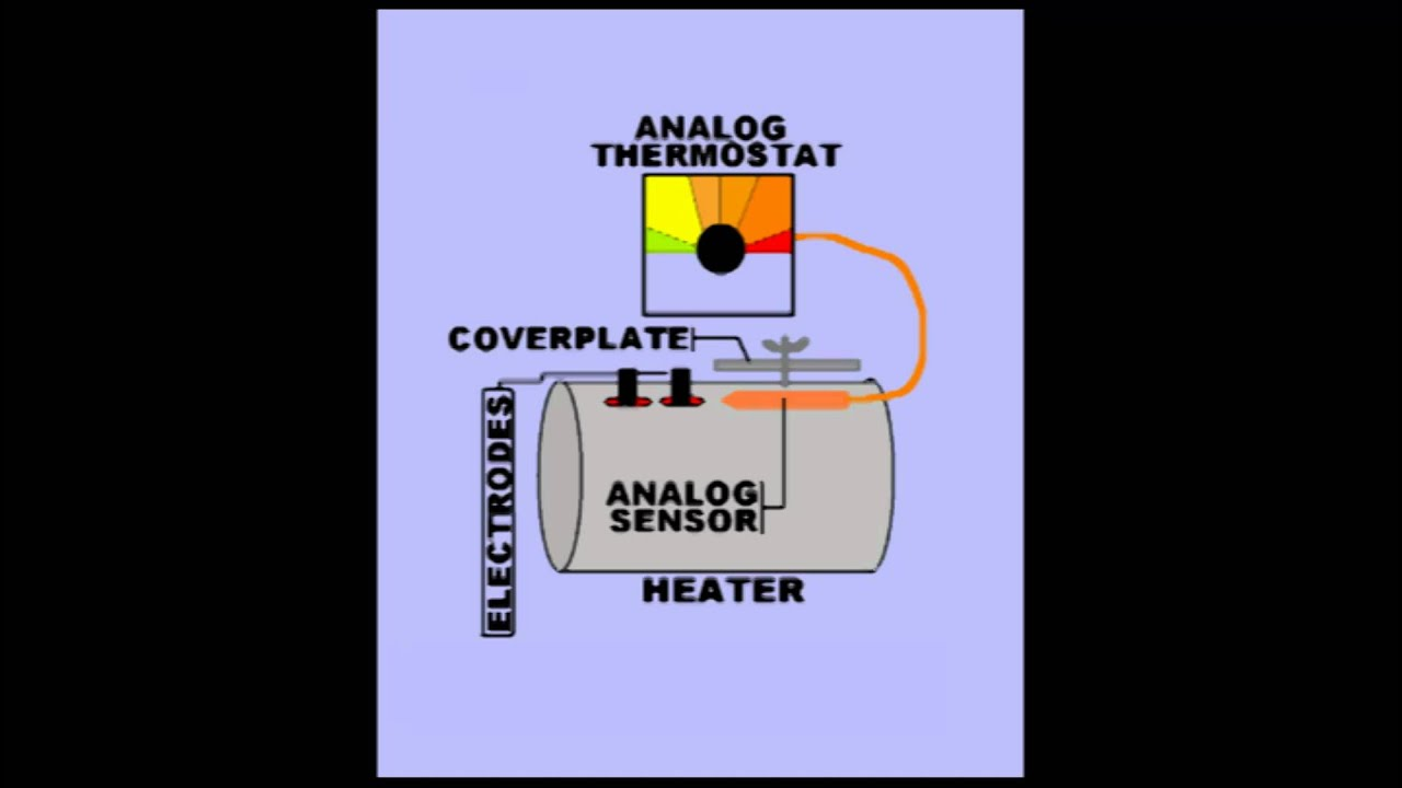small resolution of 70 hot tub thermostat replacement