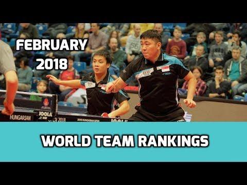 Table Tennis World Team Rankings | February 2018
