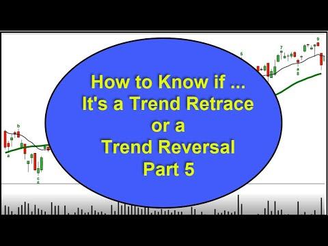 Trend Reversal Patterns Forex