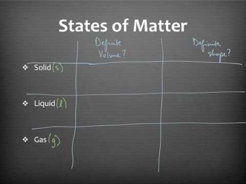 Matter and Energy Review