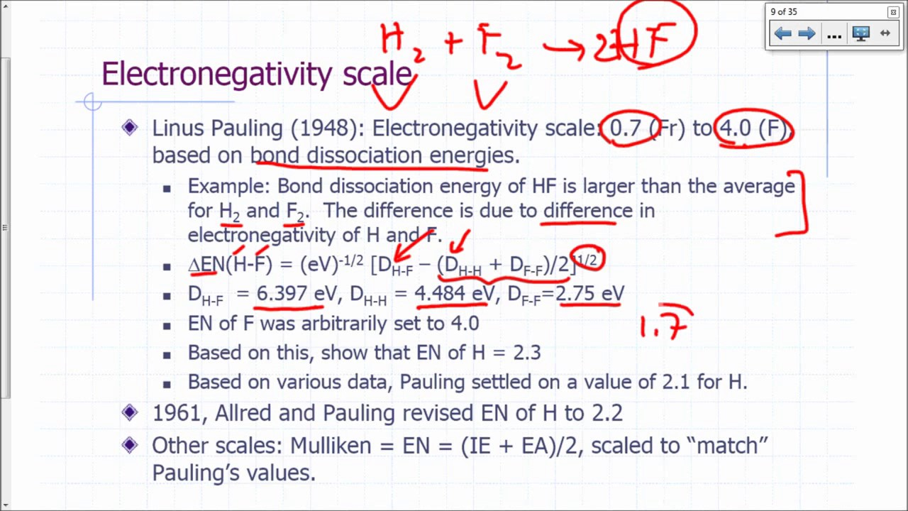 Intermolecular forces 15 how pauling came up with intermolecular forces 15 how pauling came up with electronegativity scale 3m41s gamestrikefo Images