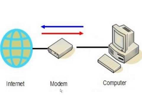 Computer Facile - 14 WEB come funziona