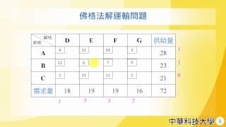 管理數學22-運輸問題-VOGEL法