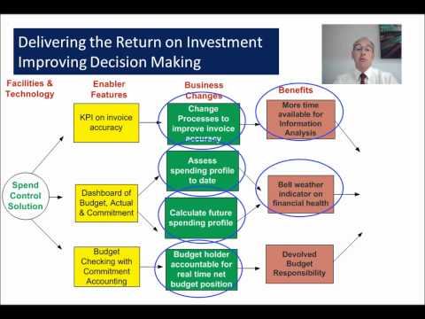 Benefit Dependency Maps and Improving Decision Making