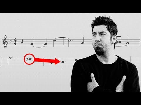 How Deftones Write A Song (In-Depth) l Artists Series S2E4