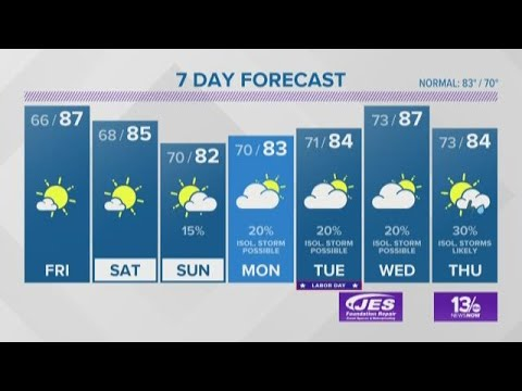 13News Now Weather Forecast for Aug  29