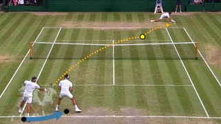 AI Makes Video Game After Watching Tennis Matches!