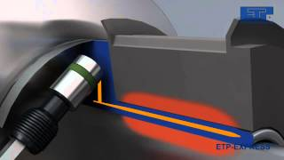 Installation Instructions for Express Keyless Shaft Bushings from ETP