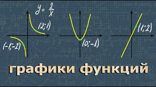 МАТЕМАТИКА ОГЭ 5 задание решение ГРАФИК ФУНКЦИИ