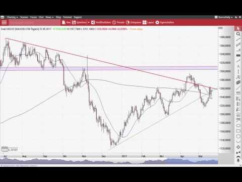 Euro/US-Dollar: Der erste Schritt zur Wende! - Chart Flash 22.05.2017