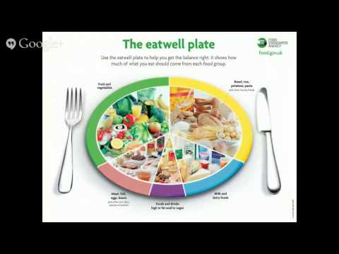 Healthy Eating in a Nutshell
