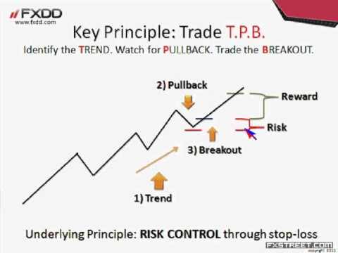 Forex strategy with high probability