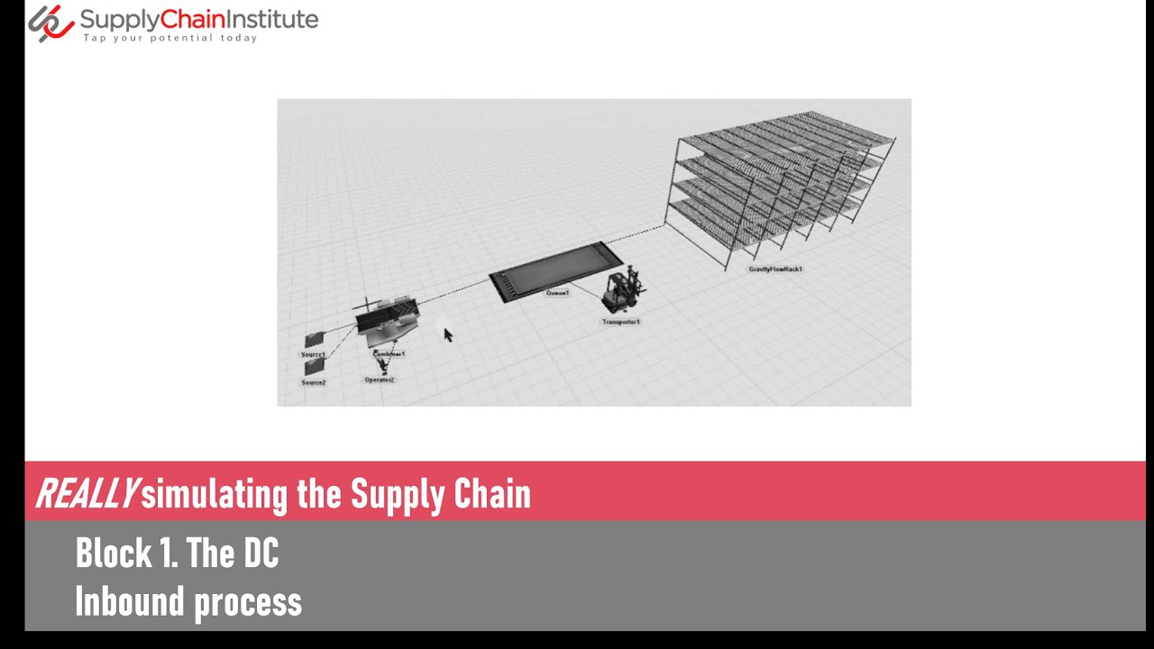 REALLY simulating the Supply Chain Block 1-1