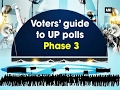 Voters' guide to UP polls Phase 3 - ANI #News