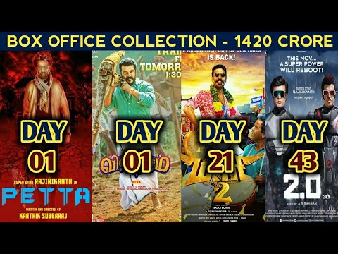 Box Office Collection Of Petta,Viswasam,Maari 2 & 2.0 | Rajinikanth | Ajith Kumar | 10th Jan 2019