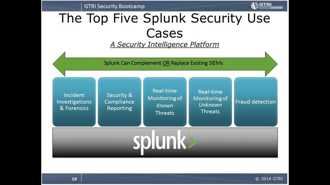 Splunk Bootcamp for Security