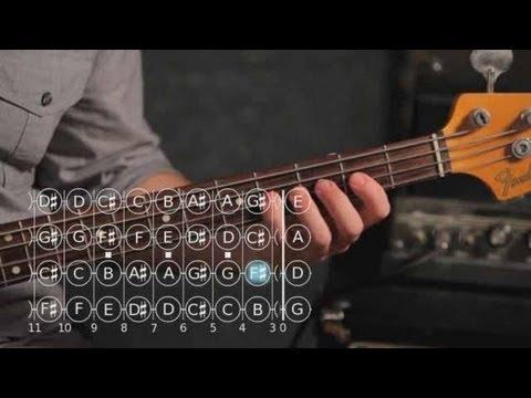 how-to-play-f-♯-/-g-flat-minor-triad-|-bass-guitar