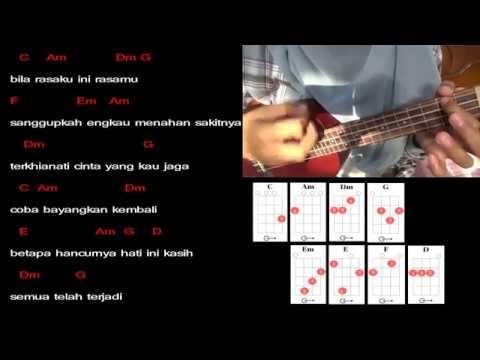 BILA RASAKU INI RASAMU - Kerispatih | Ukulele Cover | Lyric And Chords