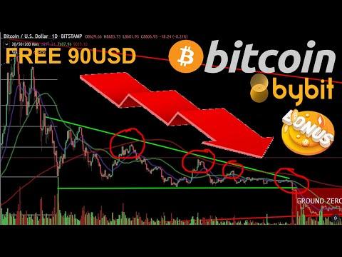 Bitcoin Future Seriös