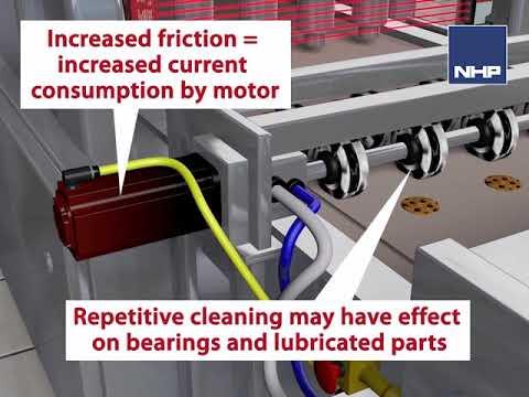 NHP Smart Motor Control