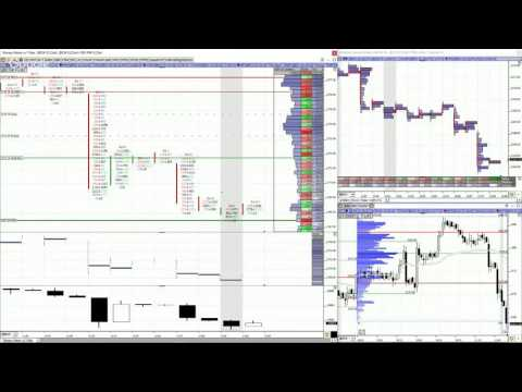 Stock Market and Janet Yellen Speech Update for August 26th, 2016