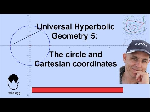 UnivHypGeom5: The circle and Cartesian coordinates